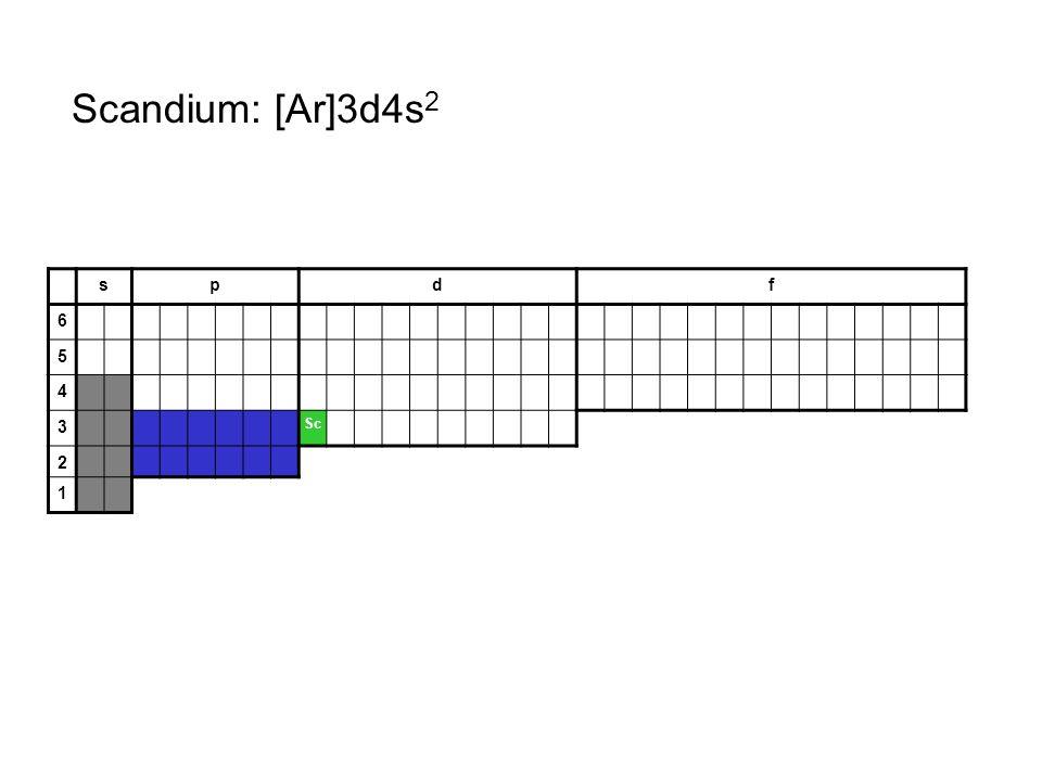 Scandium: [Ar]3d4s2 s p d f 6 5 4 3 Sc 2 1